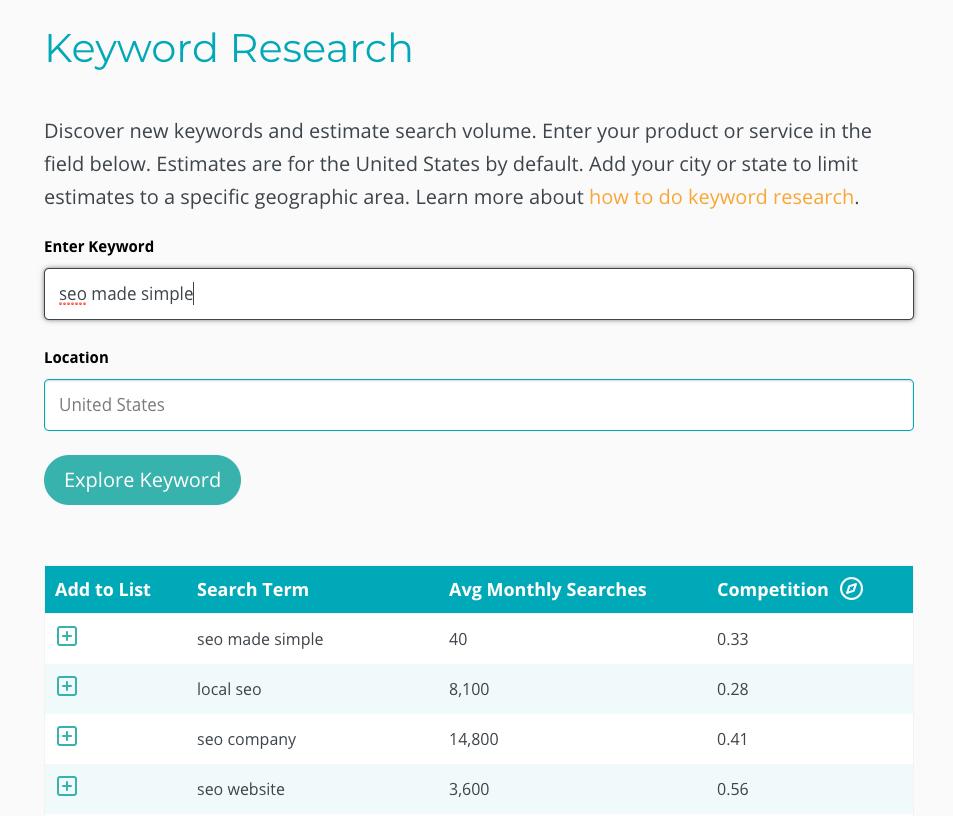 Keyword-Research (2)