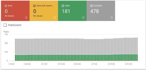 google search console coverage report