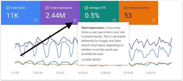 gsc performance metrics