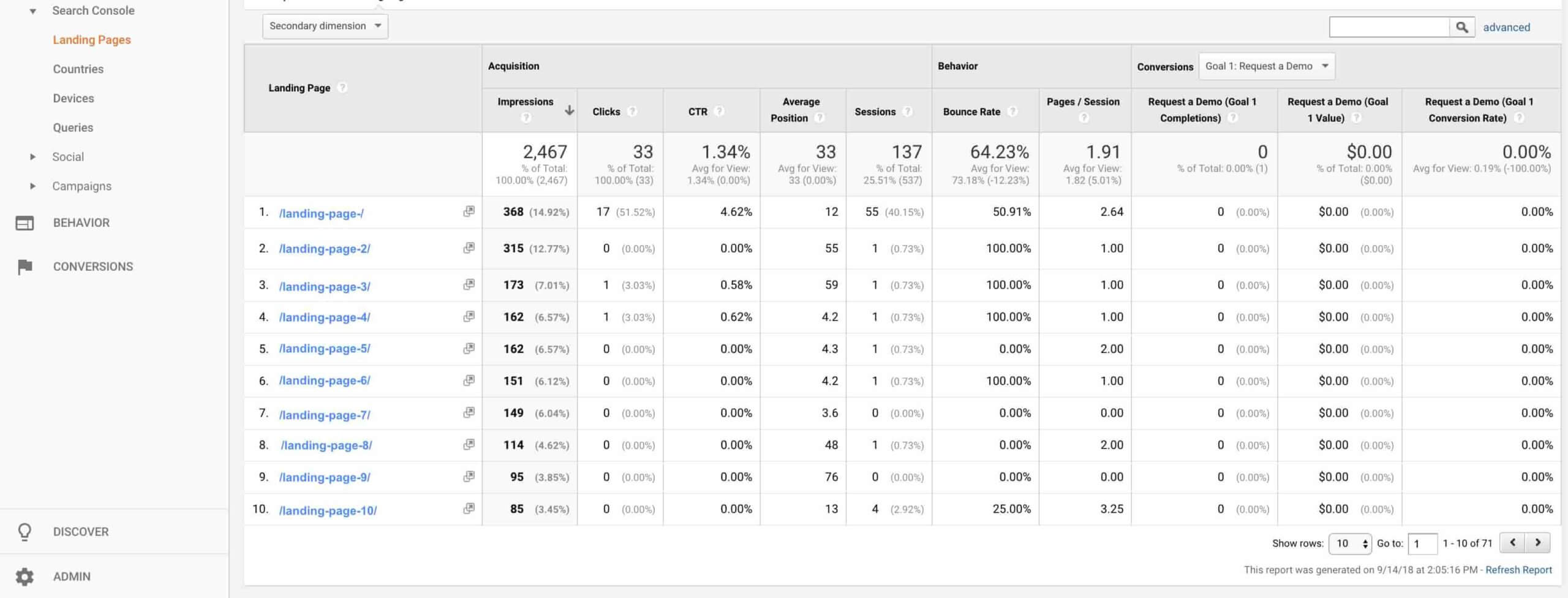 link-google-analytics-to-search-console_Landing-Pages-min