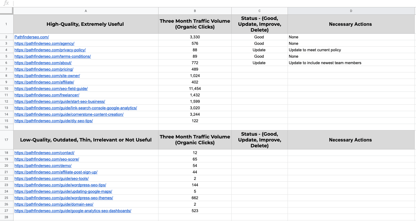 Analysis in spreadsheet
